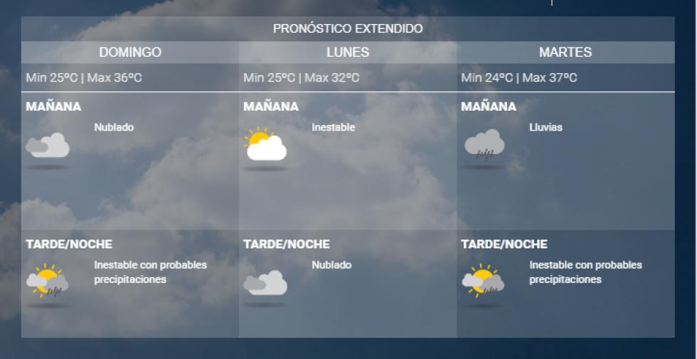 clima fin de año SMN